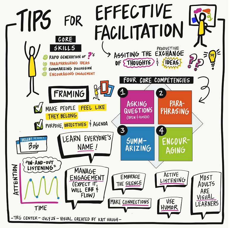 graphic recording of facilitation tips
